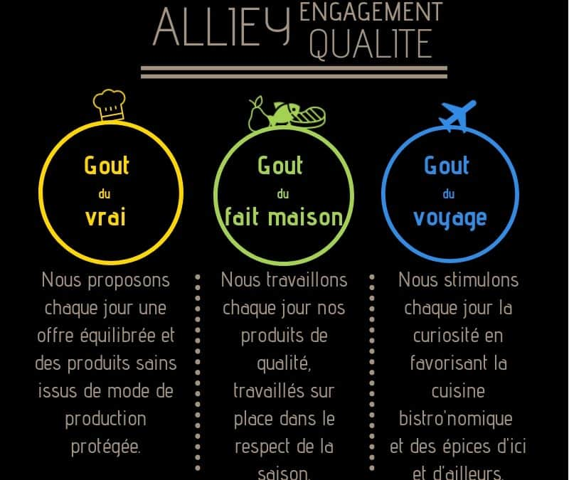 restaurant monetier engagement qualité